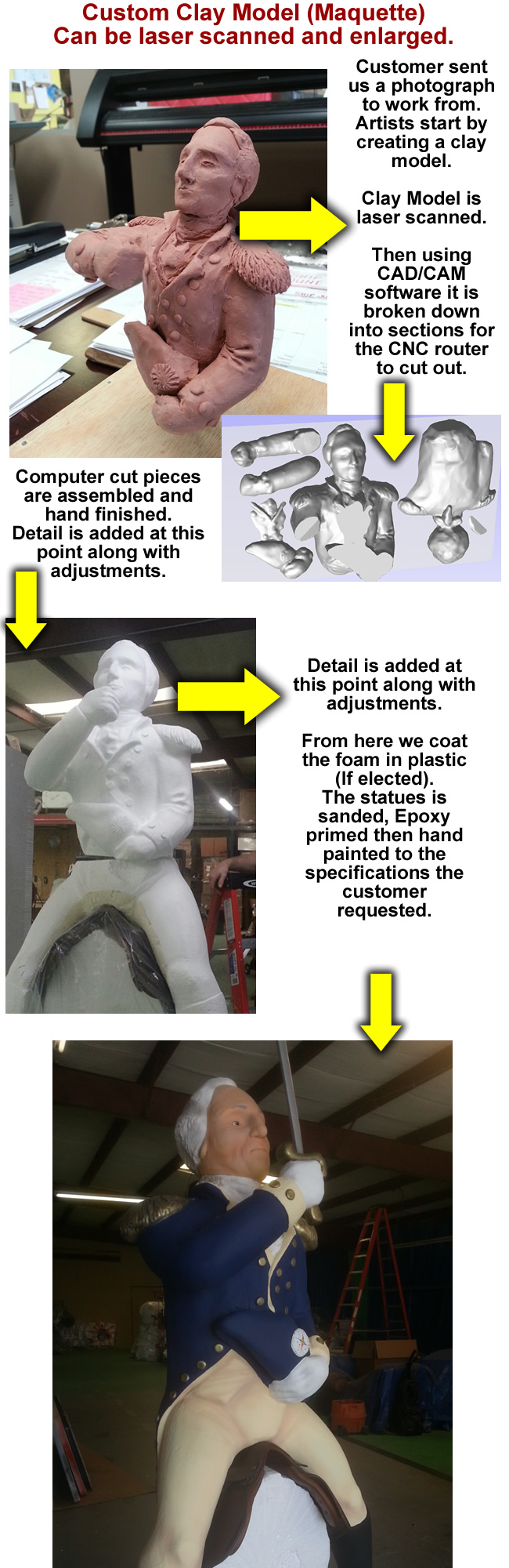 Clay model - Maquette_ for sculpture enlargement - George Washington